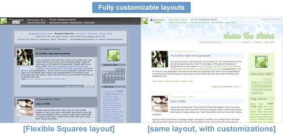 Full Custom Design